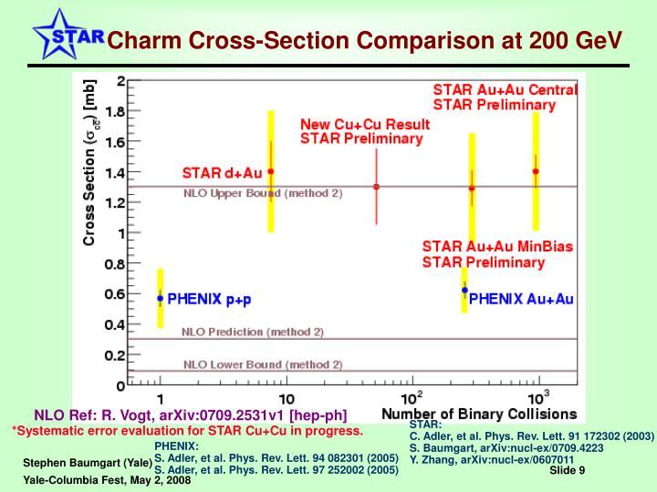 Charm Cross-Section Comparison at 200 GeV