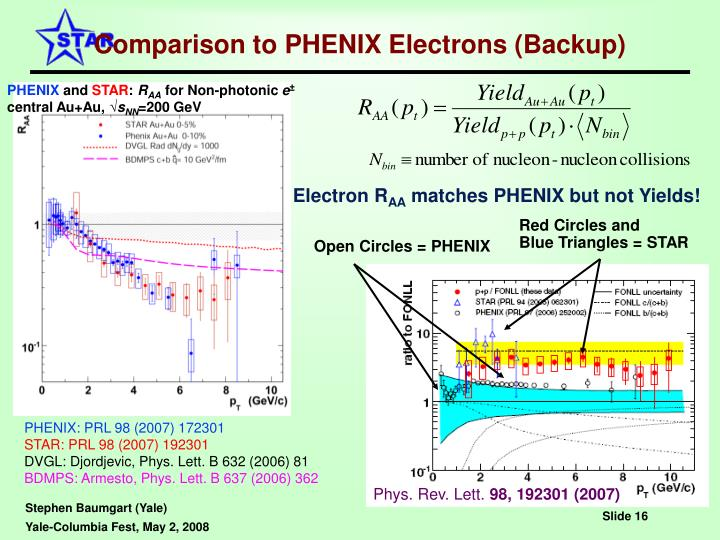 Comparison to PHENIX Electrons (Backup)