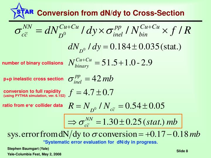 Conversion from dN/dy to Cross-Section