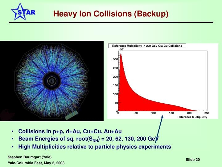 Heavy Ion Collisions (Backup)