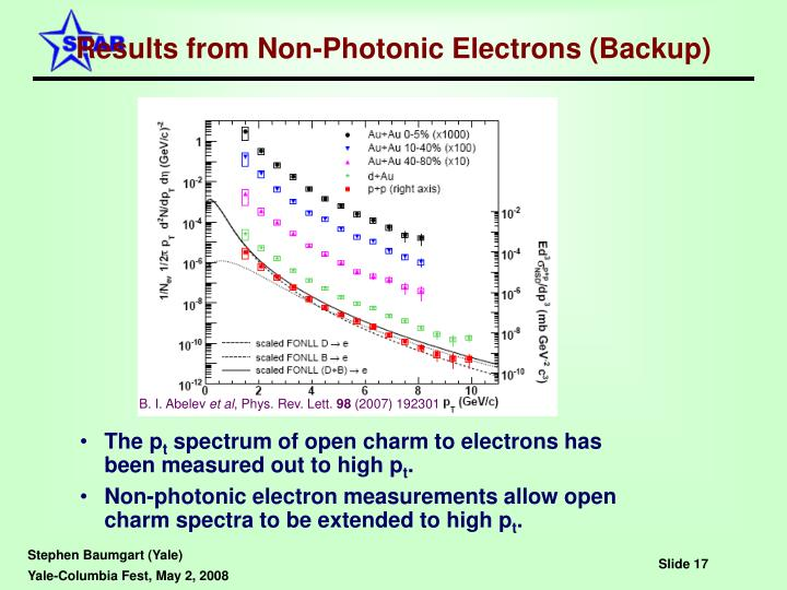 Results from Non-Photonic Electrons (Backup)