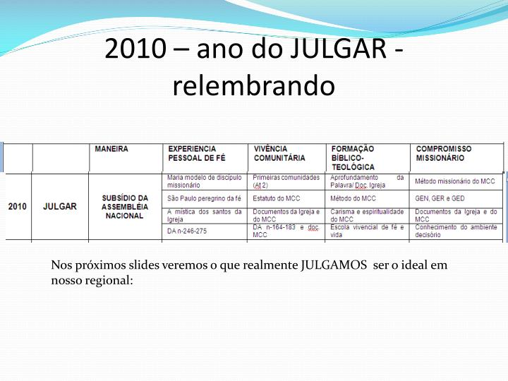 2010 – ano do JULGAR - relembrando