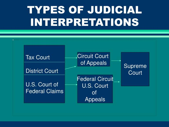 Types of judicial interpretations