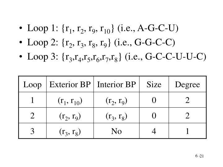 Loop 1: {r