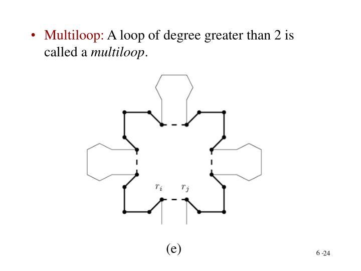 Multiloop: