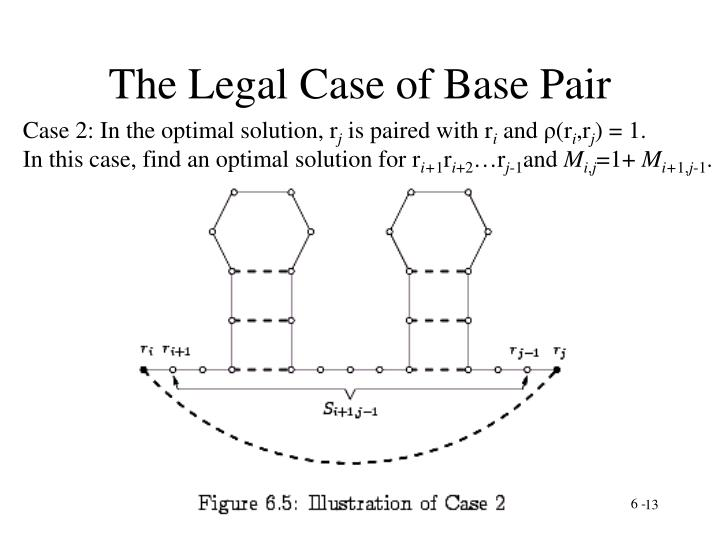 The Legal Case of Base Pair