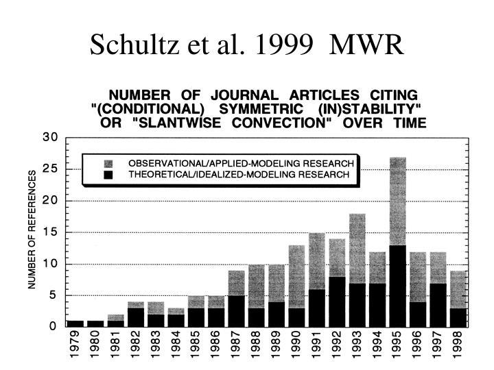 Schultz et al. 1999  MWR