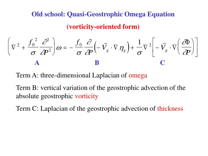 Old school: Quasi-Geostrophic Omega Equation