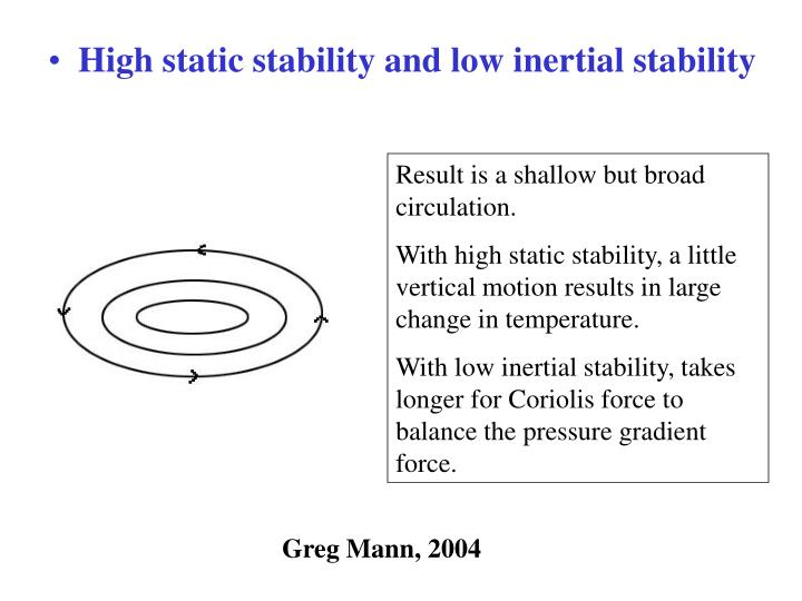 High static stability and low inertial stability