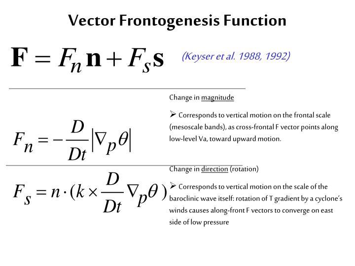 Vector Frontogenesis Function