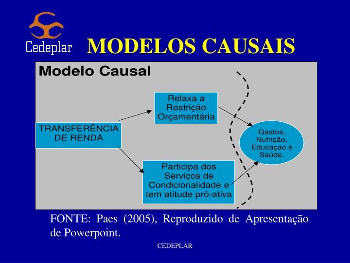 MODELOS CAUSAIS