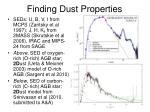 finding dust properties