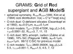 grams g rid of r ed supergiant and a gb m odel s