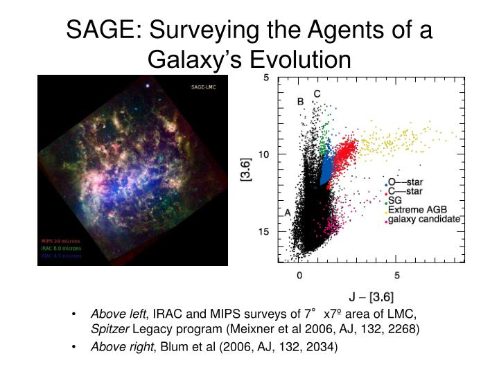SAGE: Surveying the Agents of a Galaxy's Evolution
