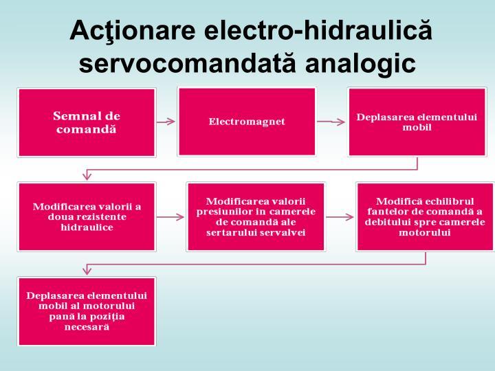 Acţionare electro-hidraulică servocomandată analogic