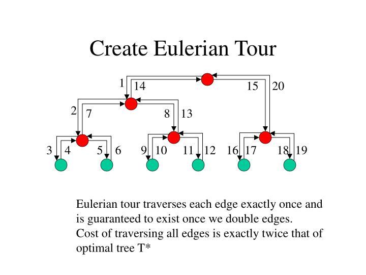 Create Eulerian Tour
