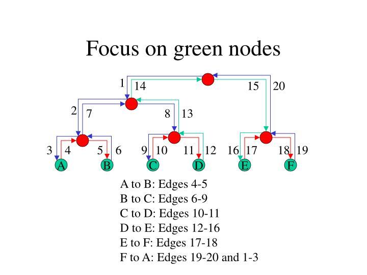 Focus on green nodes