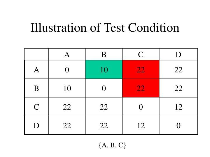 Illustration of Test Condition