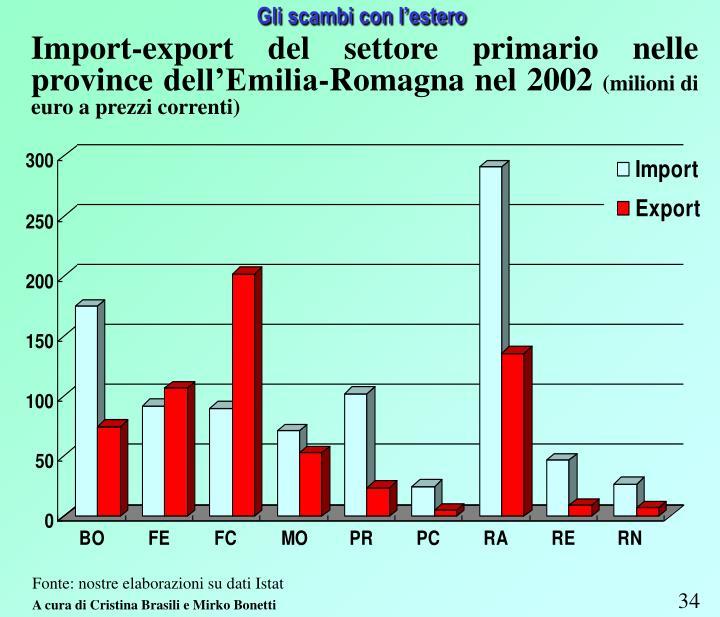 Import-export del settore primario nelle province dell'Emilia-Romagna nel 2002