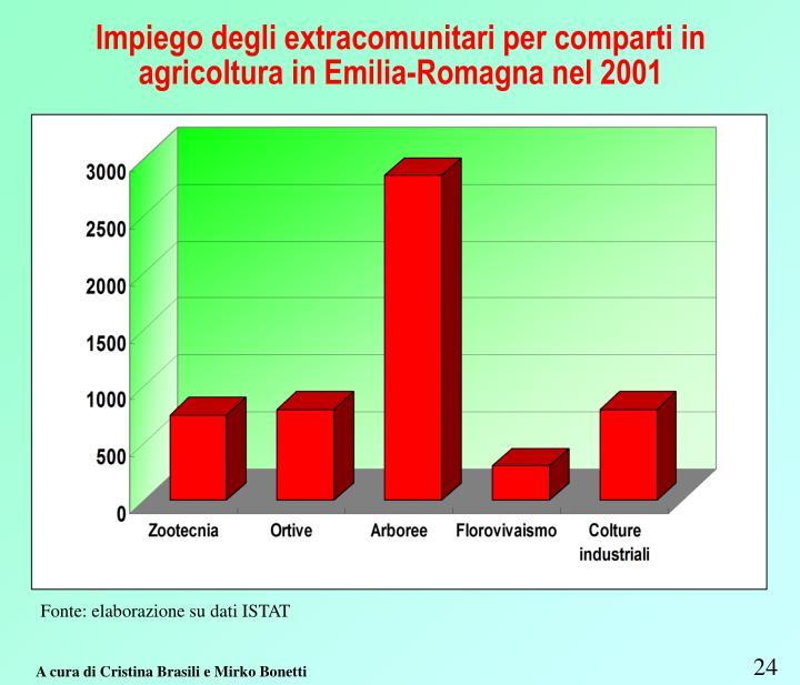 Impiego degli extracomunitari per comparti in agricoltura in Emilia-Romagna nel 2001