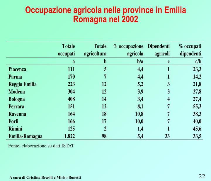 Occupazione agricola nelle province in Emilia Romagna nel 2002