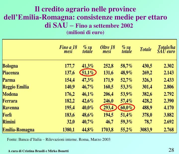 Il credito agrario nelle province