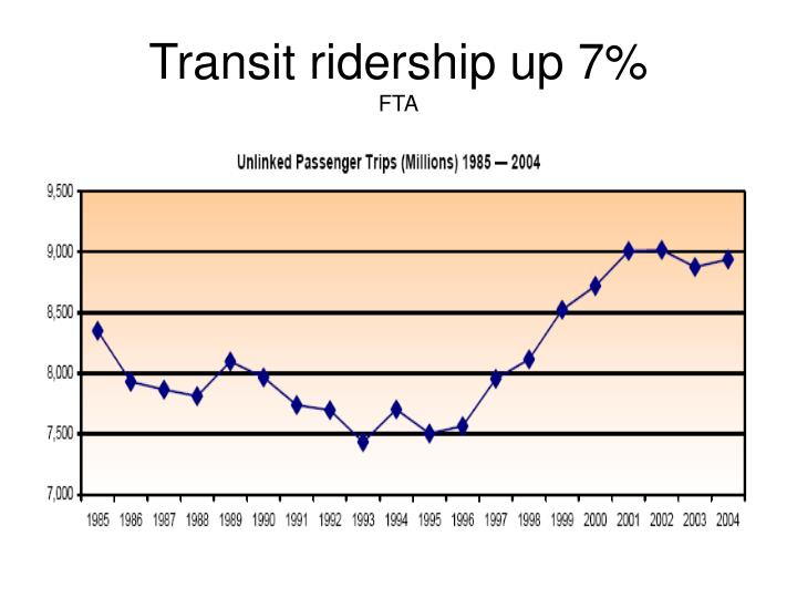 Transit ridership up 7%