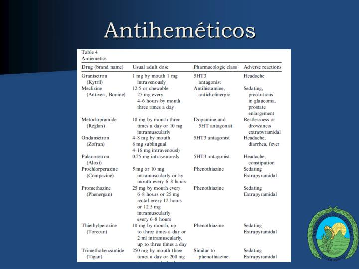 Antiheméticos