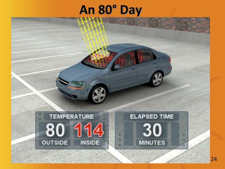 An 80° Day