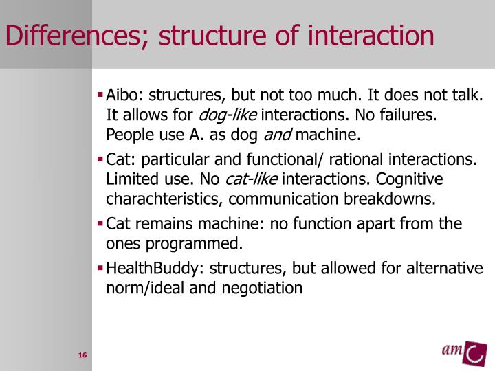 Differences; structure of interaction