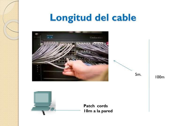 Longitud del cable