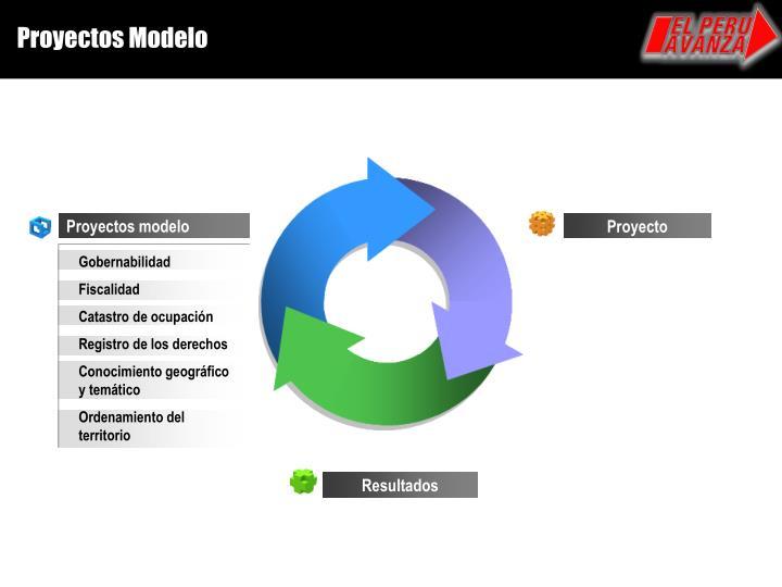 Proyectos Modelo
