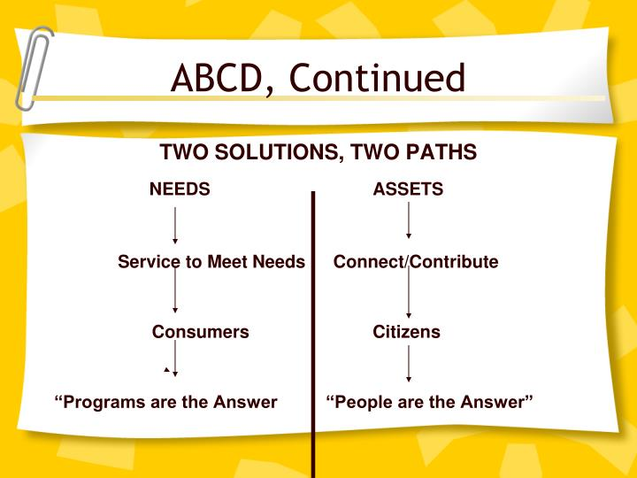 ABCD, Continued