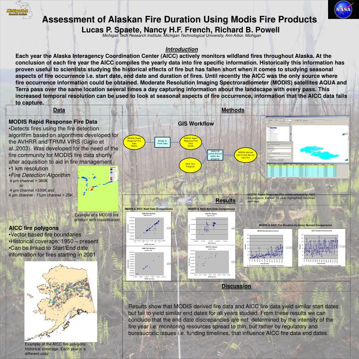 Assessment of Alaskan Fire Duration Using Modis Fire Products