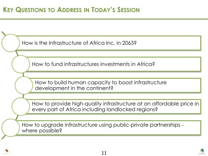 Key Questions to Address in Today's Session