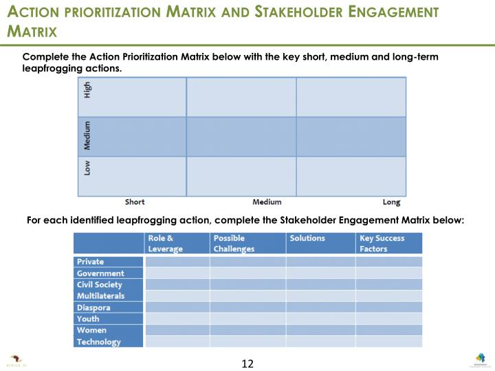 Action prioritization Matrix and Stakeholder Engagement Matrix