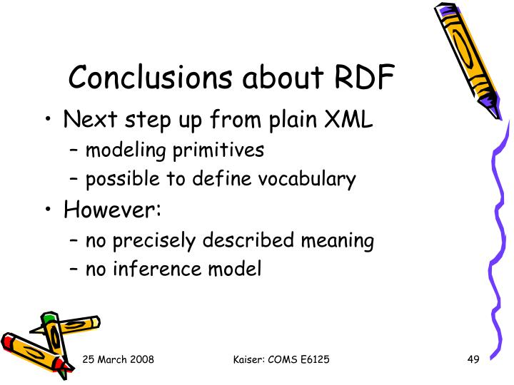 Conclusions about RDF