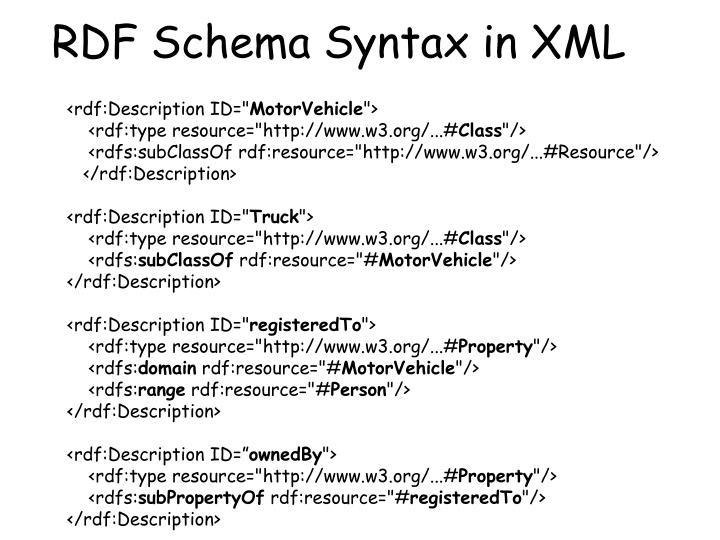 RDF Schema Syntax in XML