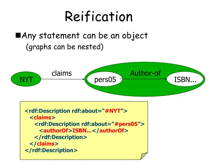 """<rdf:Description rdf:about="""""""