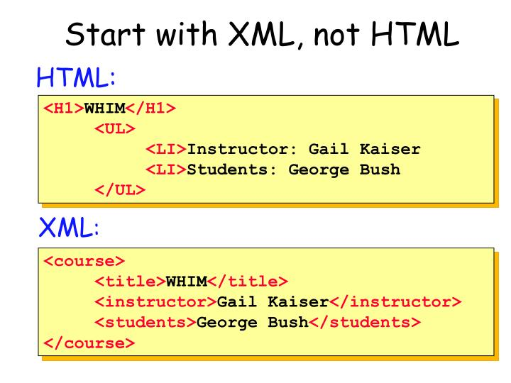 Start with XML, not HTML