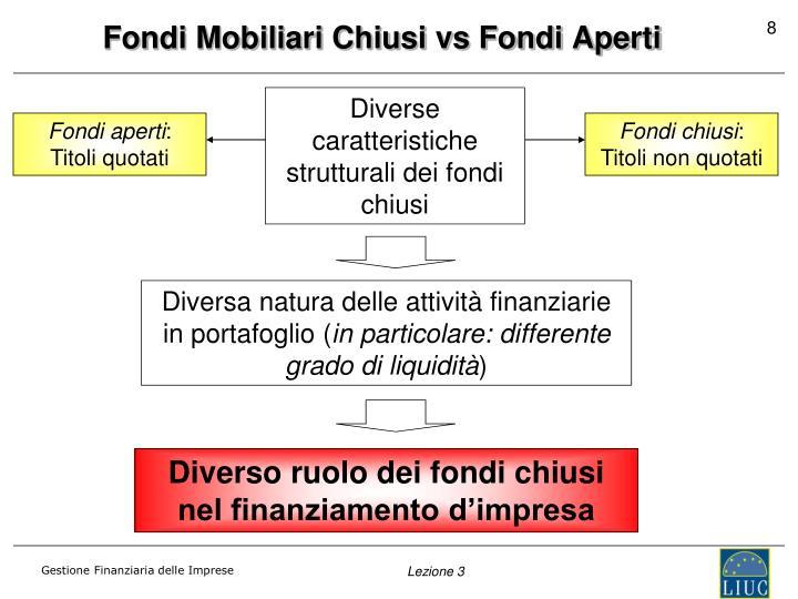 Fondi Mobiliari Chiusi vs Fondi Aperti