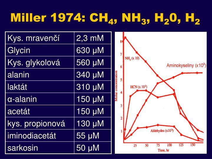 Miller 1974: CH