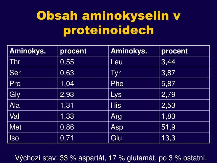 Obsah aminokyselin v proteinoidech