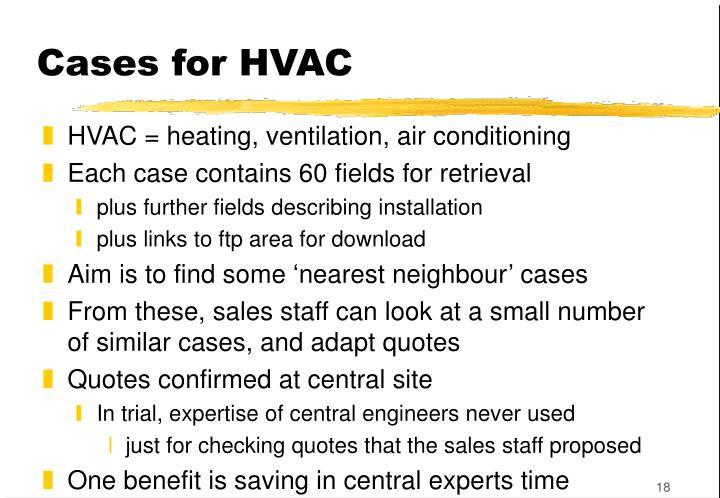 Cases for HVAC