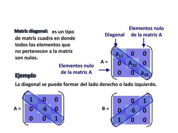 Matriz diagonal: