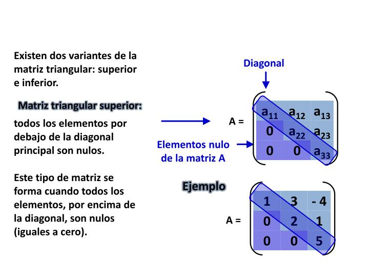 Matriz triangular superior: