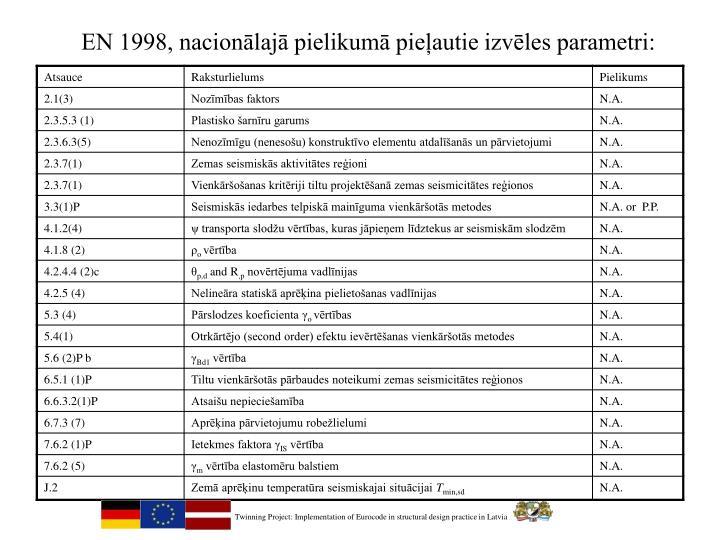 EN 1998, nacionālajā pielikumā pieļautie izvēles parametri: