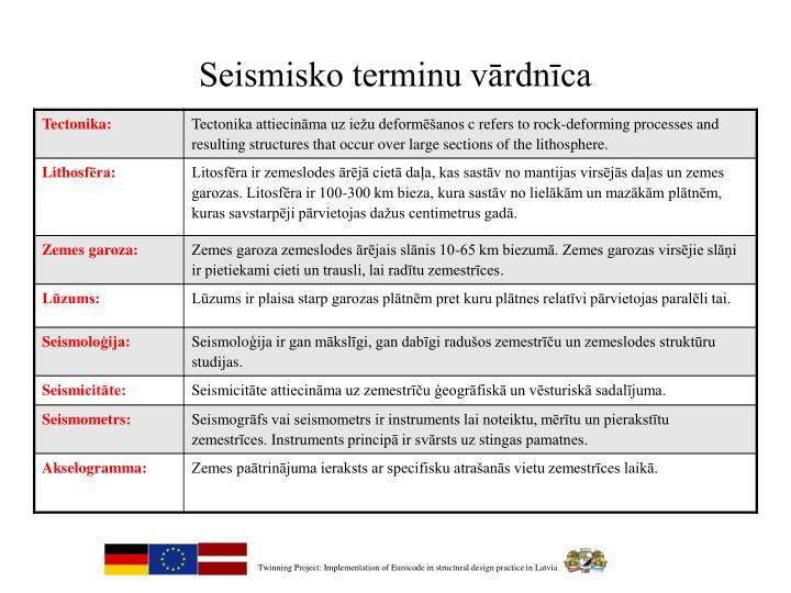 Seismisko terminu vārdnīca