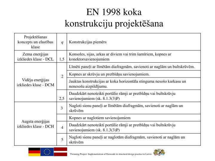 EN 1998 koka