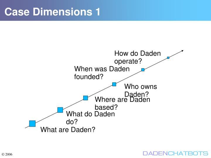 Case Dimensions 1